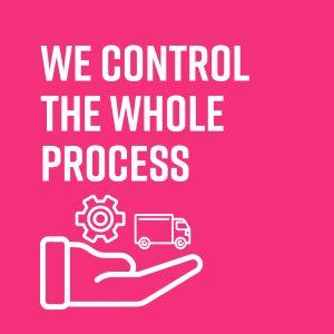 Control-the-whole-reusable-process